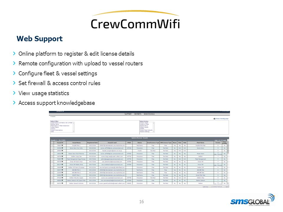 1 Product Overview  CONTROLLED INTERNET ACCESS FOR THE CREW AND MUCH