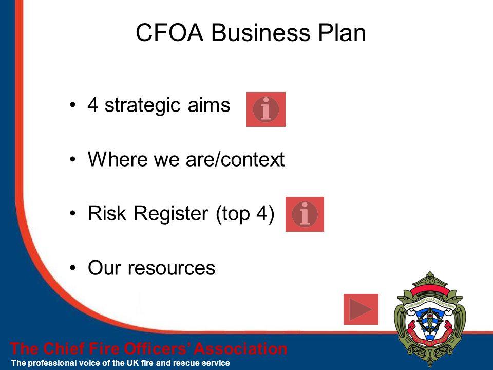 cfoa business plan