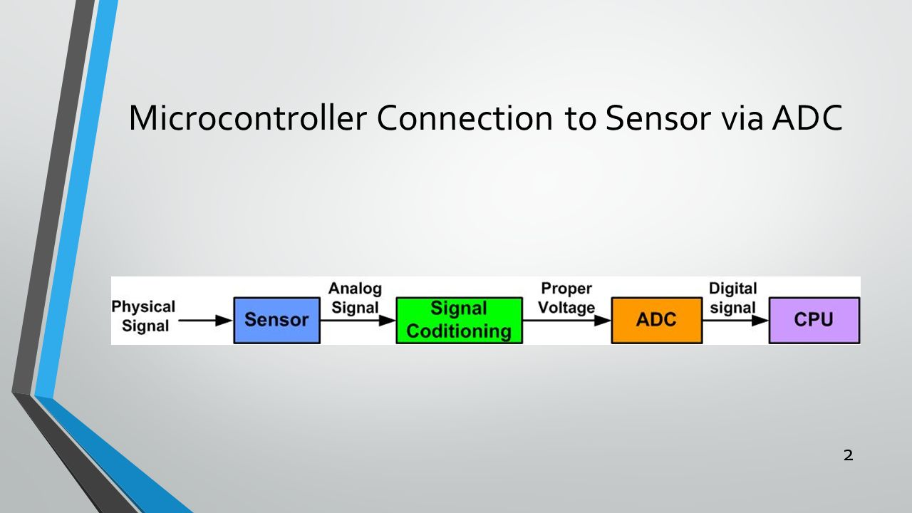 Chapter 7 Adc Dac And Sensor Interfacing 1 Microcontroller To 8051 2 Connection Via