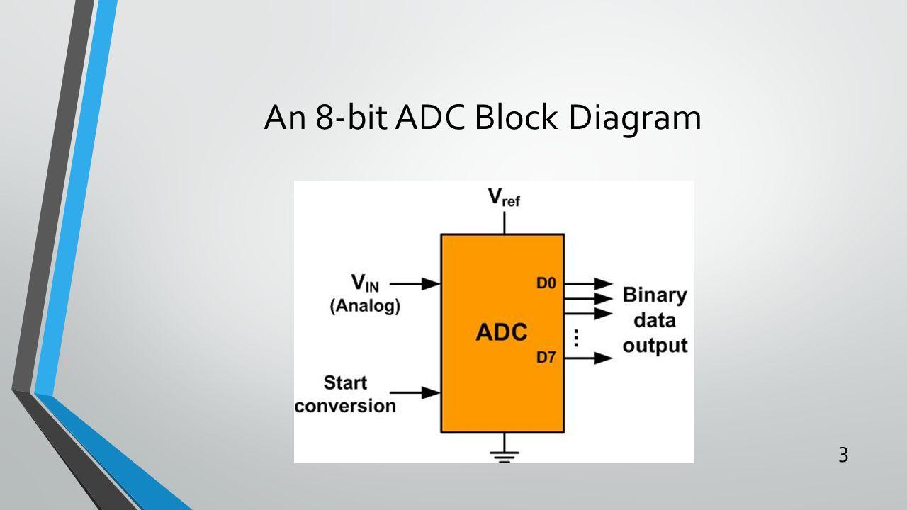 chapter 7 adc dac and sensor interfacing 1 microcontroller