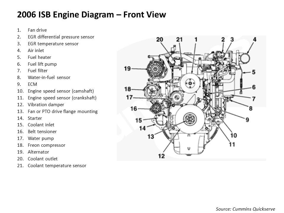 A 10 Engine Diagram - Wiring Diagrams A Engine Diagram on