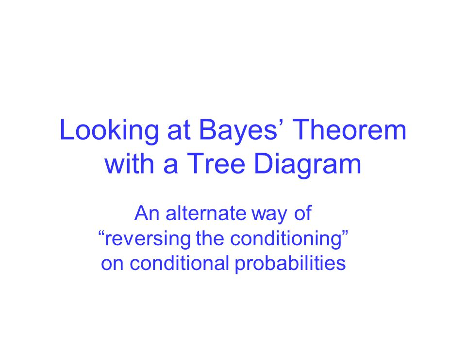 1 looking at bayes' theorem with a tree diagram