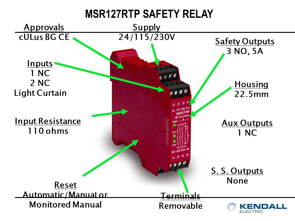 Prime Welcome To Safety Relays 101 Basic Operation And Functions Ppt Wiring 101 Cranwise Assnl