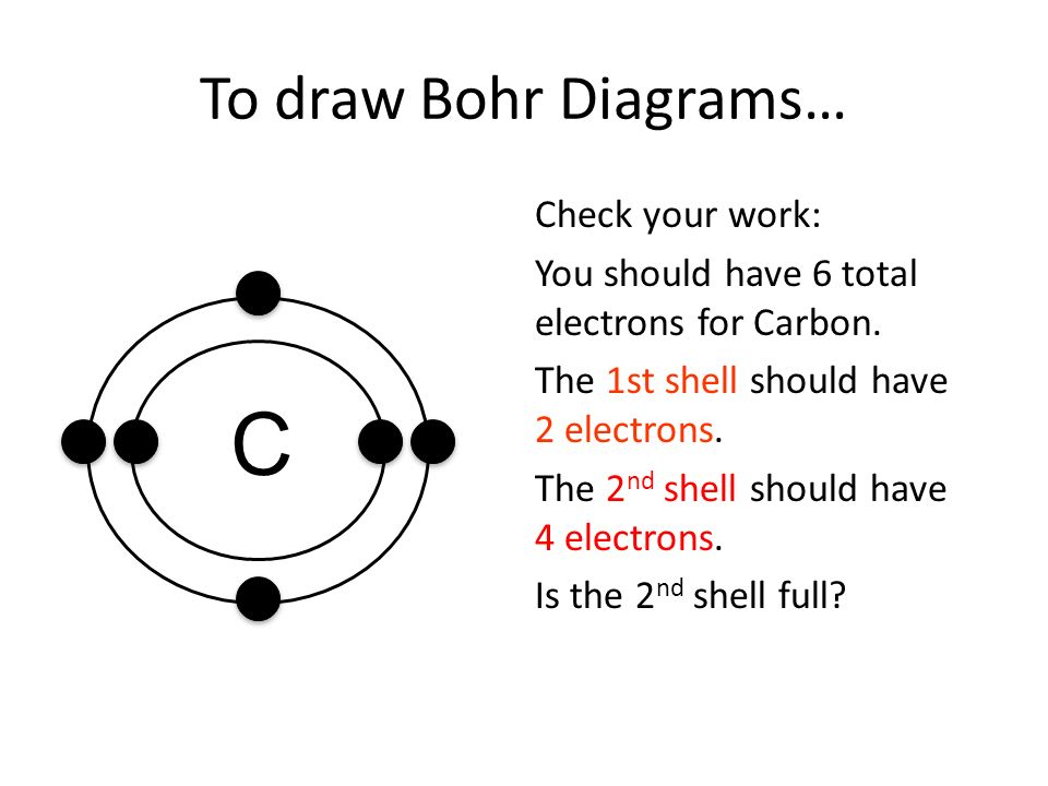 How To Draw Bohr Diagram Download Wiring Diagrams