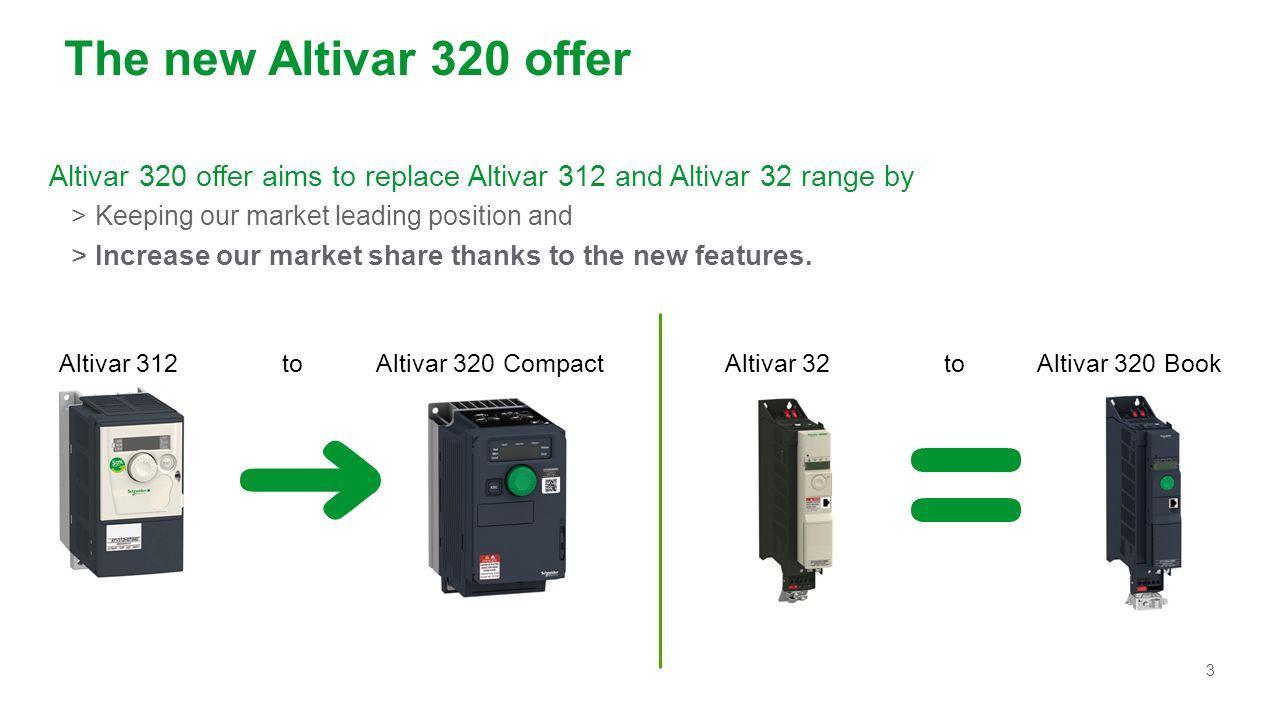 1 Altivar Machine Industrial Machines Altivar Machine ATV320