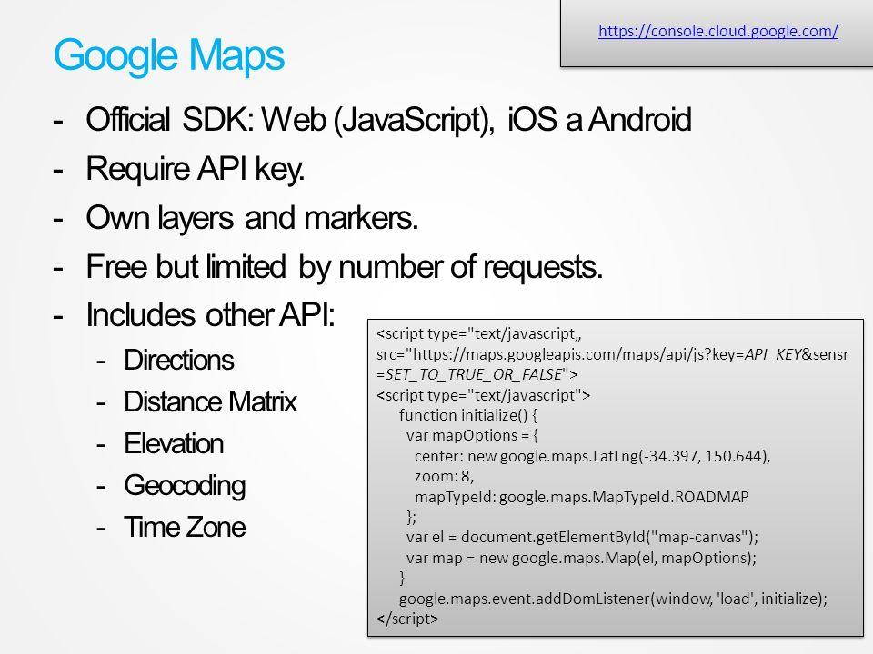 Development of Internet Application Web API Ing  Jan