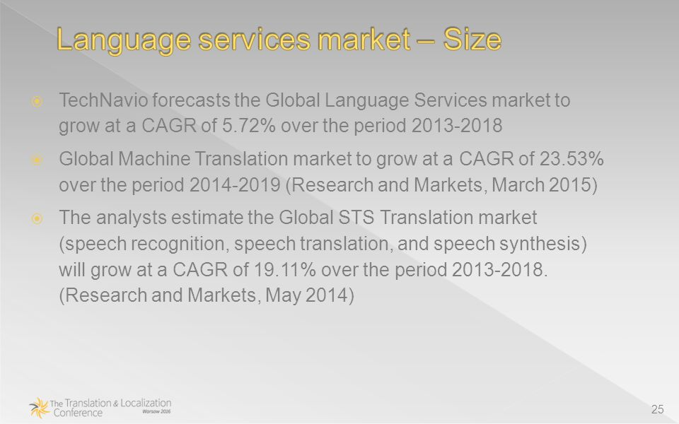 25  TechNavio forecasts the Global Language Services market to grow at a CAGR of 5.72% over the period  Global Machine Translation market to grow at a CAGR of 23.53% over the period (Research and Markets, March 2015)  The analysts estimate the Global STS Translation market (speech recognition, speech translation, and speech synthesis) will grow at a CAGR of 19.11% over the period