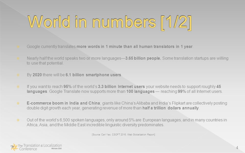  Google currently translates more words in 1 minute than all human translators in 1 year.