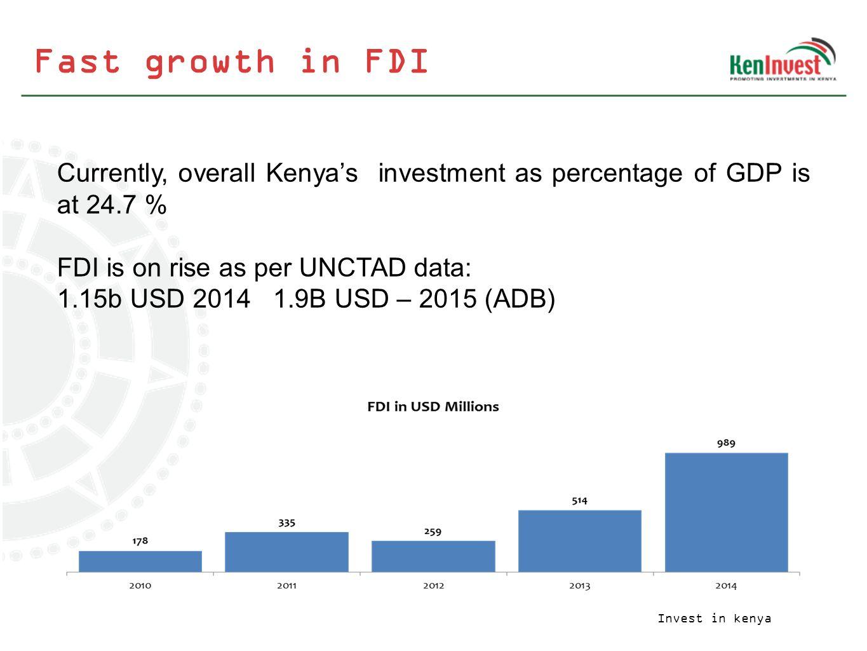 UK-KENYA TRADE & IINVESTMENT FORUM 2016 Overview Investment