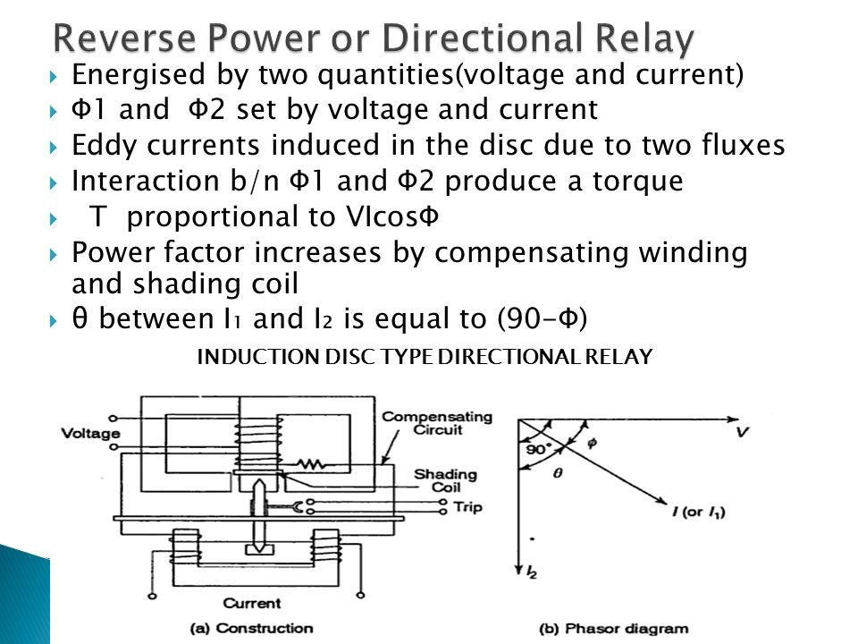 energised by two quantities(voltage and current)  �1 and electrical relay definition solid state relay (ssr) types of ssr
