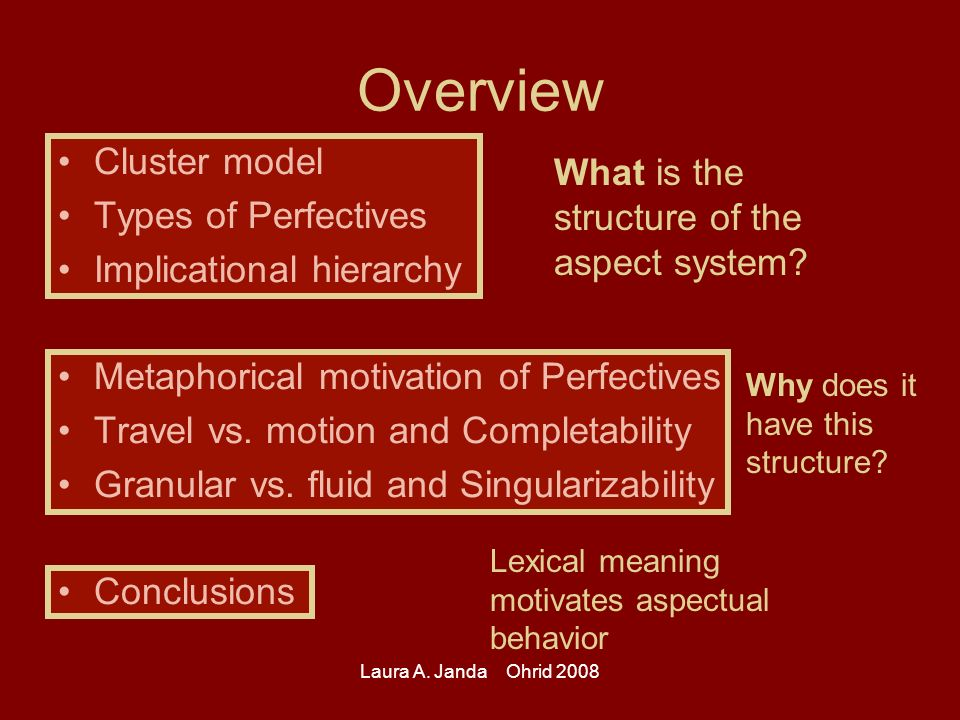 Semantic Motivations For Aspectual Clusters Of Russian Verbs Laura A Janda University Of Tromso Hum Uit No Lajanda Ppt Download