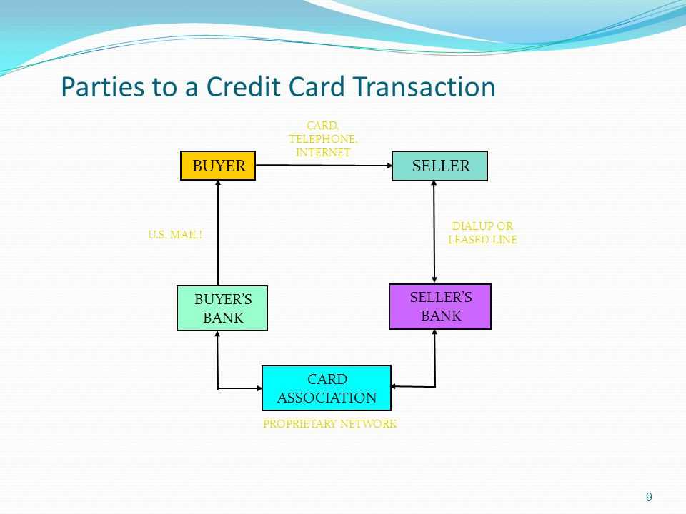 e-payment method essay Today, i can use different methods of payments, which are available to me and i can use them as i like however, i do not use all of them instead, i prefer to use my credit card and electronic payments rarely, i use cash or checks  different methods of payments essay home \ free essay sample papers .