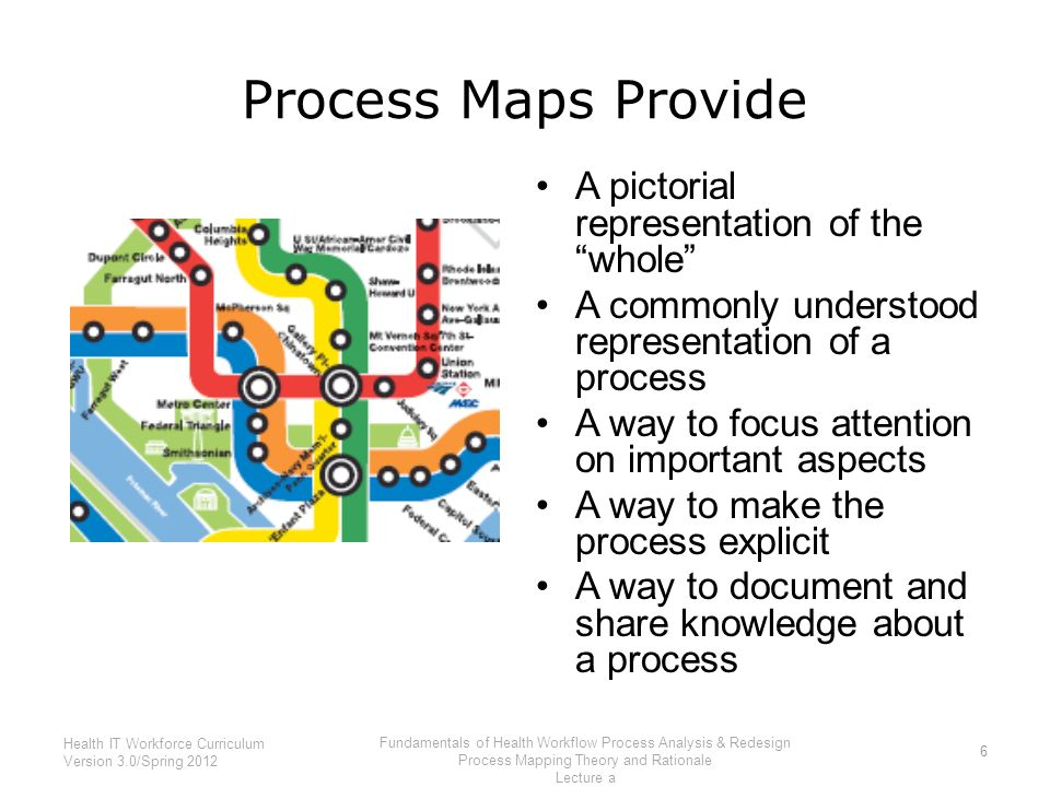 fundamentals of health workflow process analysis and redesign