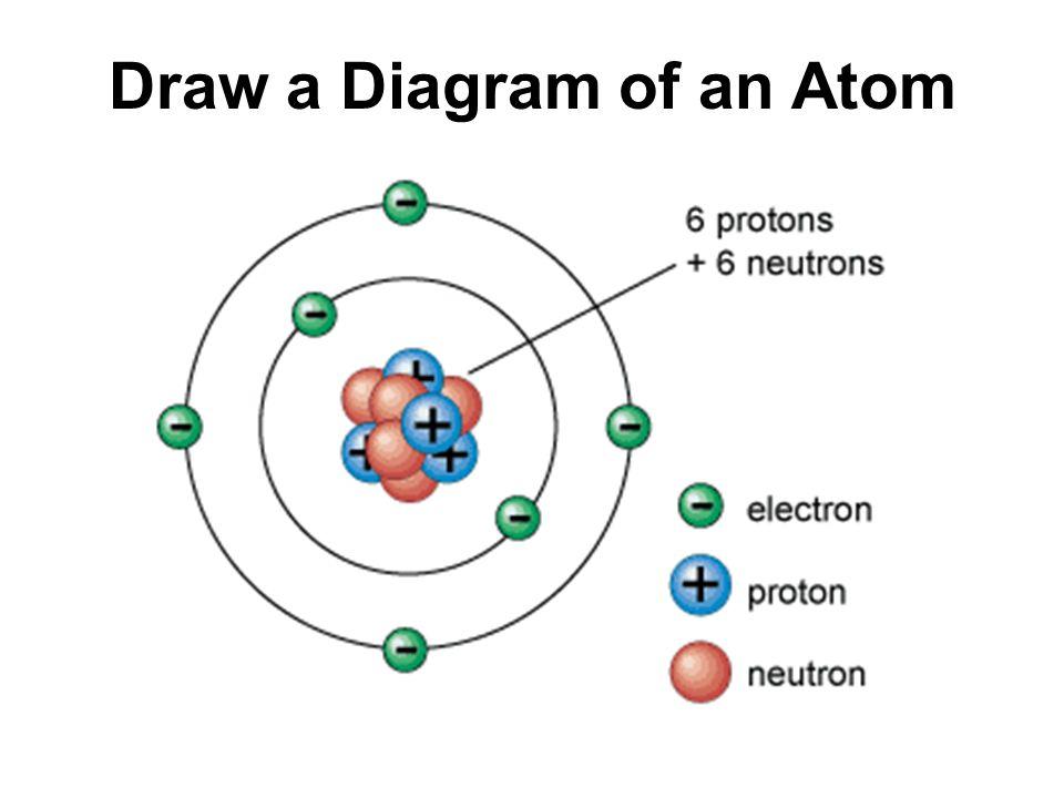 Te Atomic Structure Diagram - DIY Enthusiasts Wiring Diagrams •