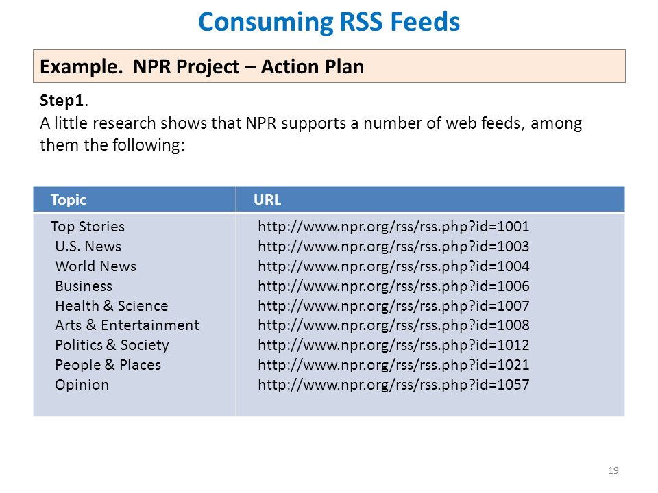 Lesson 15 Consuming RSS Feeds Reading Internet Data Victor