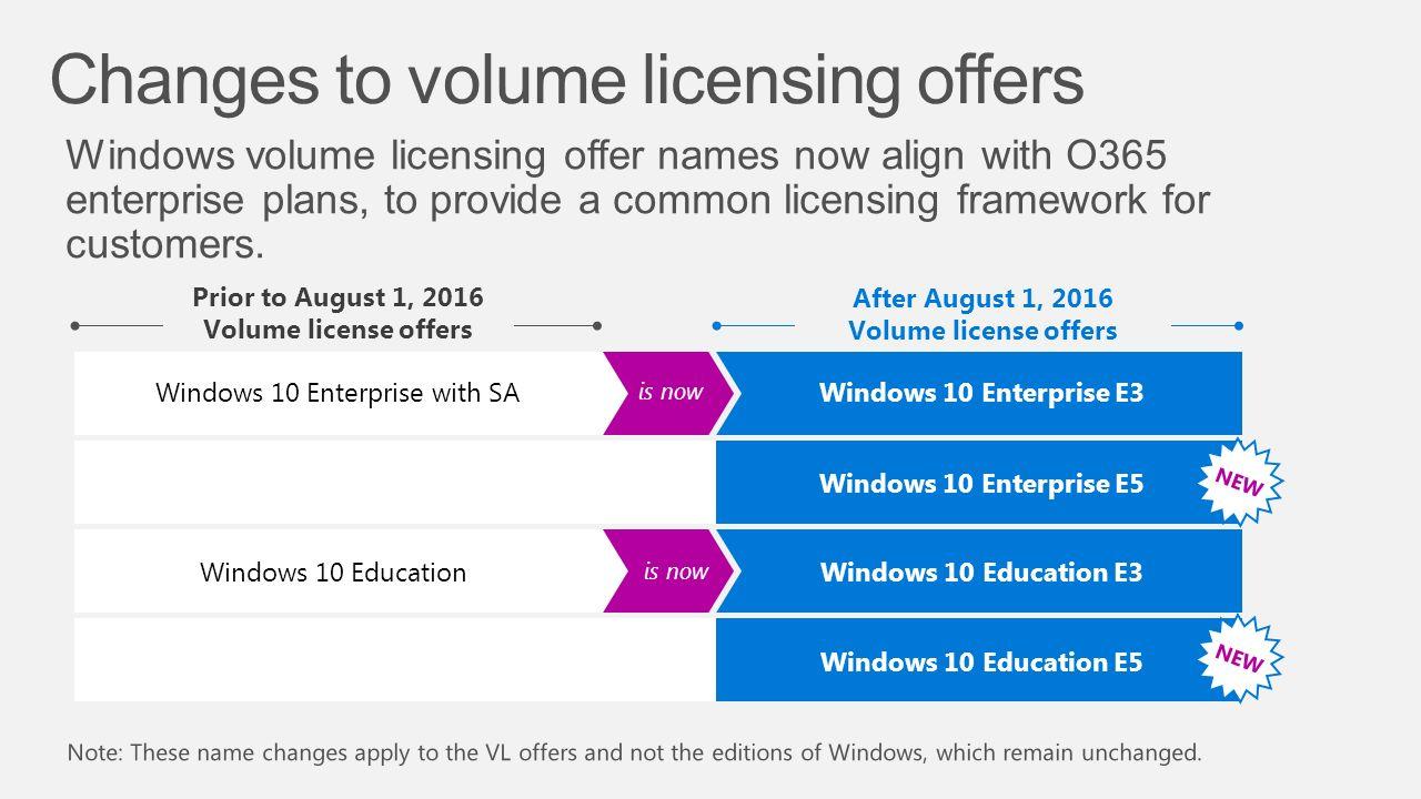 windows 10 education vs enterprise
