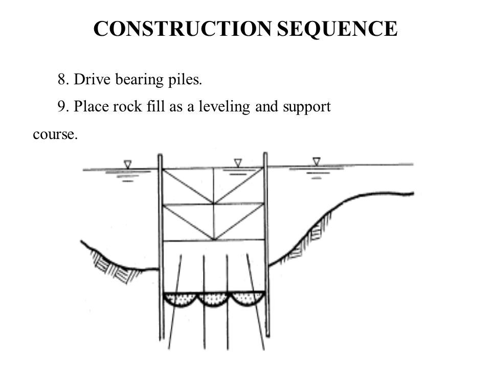 BOX JACKING  EXPLANATION It is the process in which a pre