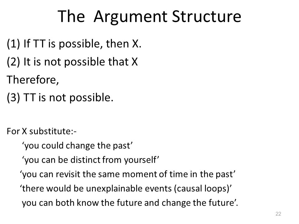 The Argument Structure (1) If TT is possible, then X.