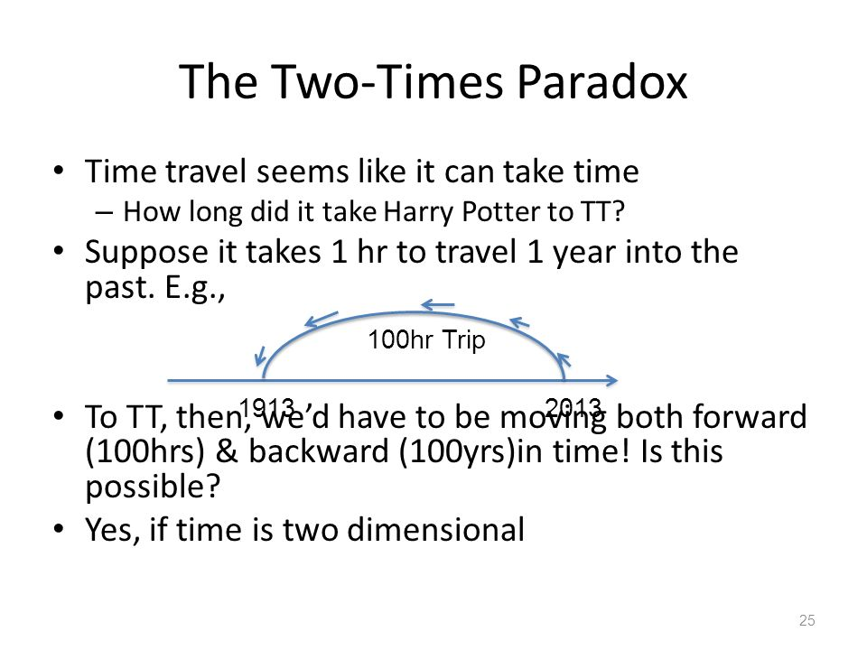 The Two-Times Paradox Time travel seems like it can take time – How long did it take Harry Potter to TT.