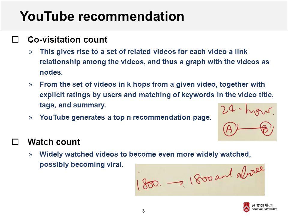 covisitation on videos