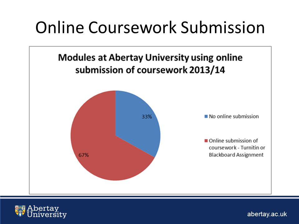 abertay coursework submission
