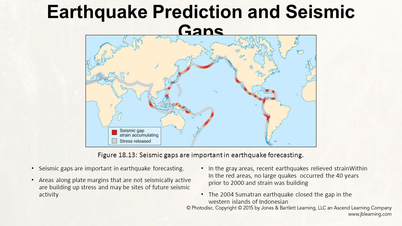 Seismicity and Earth's Interior: Part I Chapter 18 Dynamic