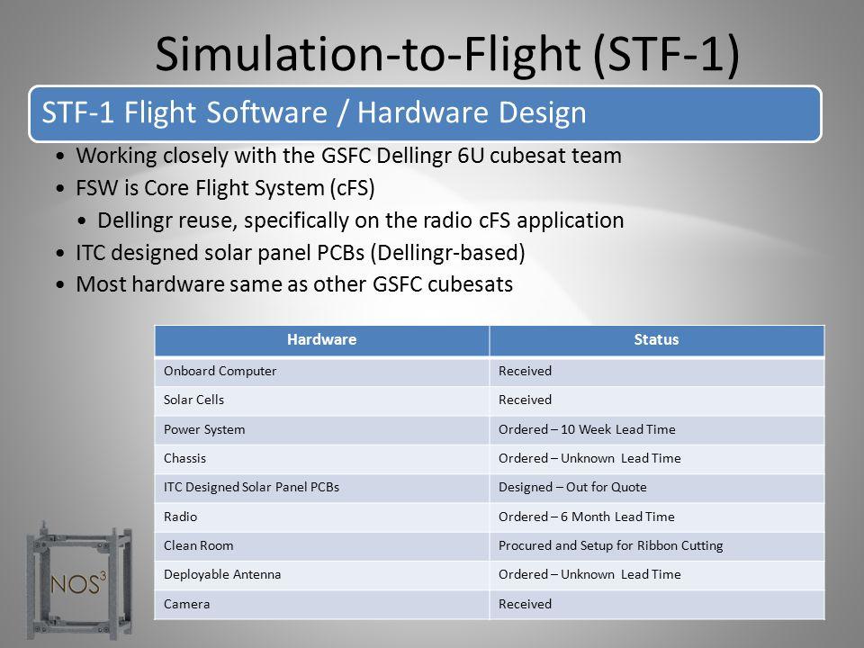 NASA Operational Simulator for Small Satellites (NOS 3