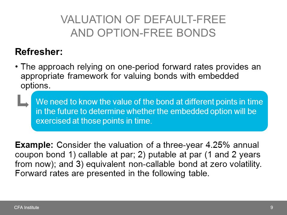 VALUATION AND ANALYSIS BONDS WITH EMBEDDED OPTIONS CHAPTER 9 C 2016