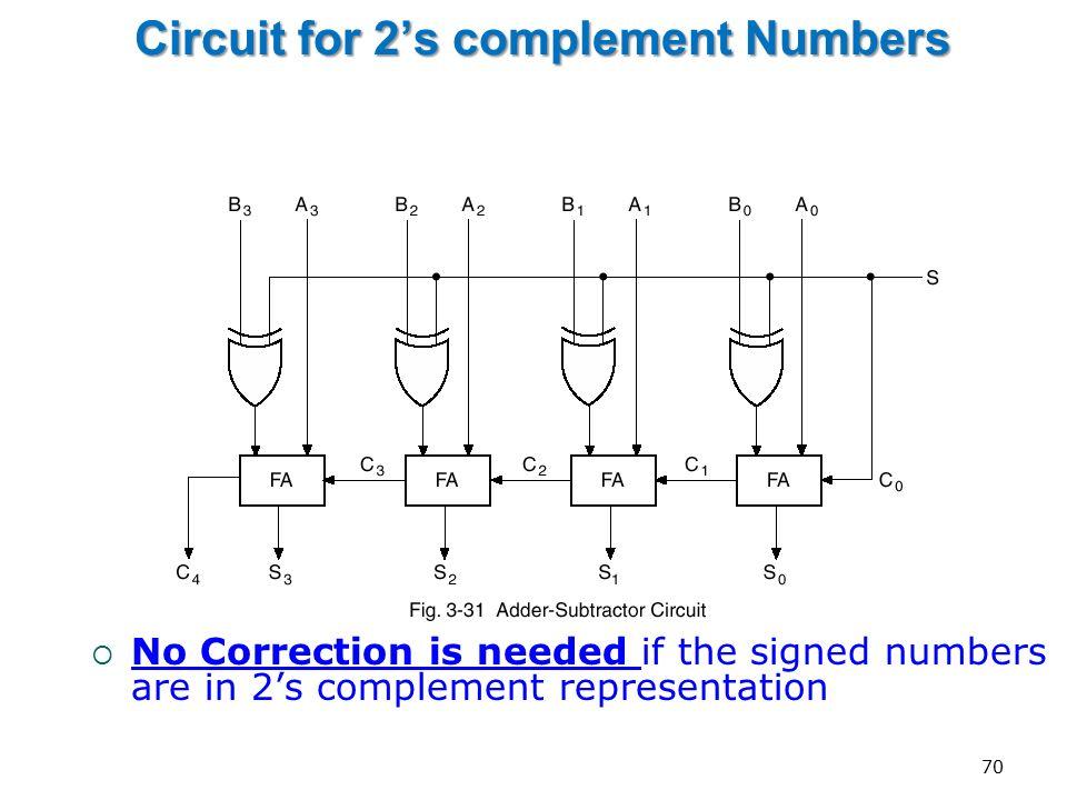 eng241 digital design week 5 arithmetic circuits ppt download rh slideplayer com