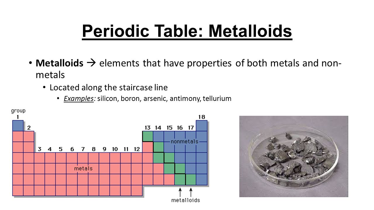 Elements and the periodic table nelson science perspectives 9 pg 10 periodic table metalloids metalloids elements that have properties of both metals and non metals located along the staircase line examples silicon urtaz Images