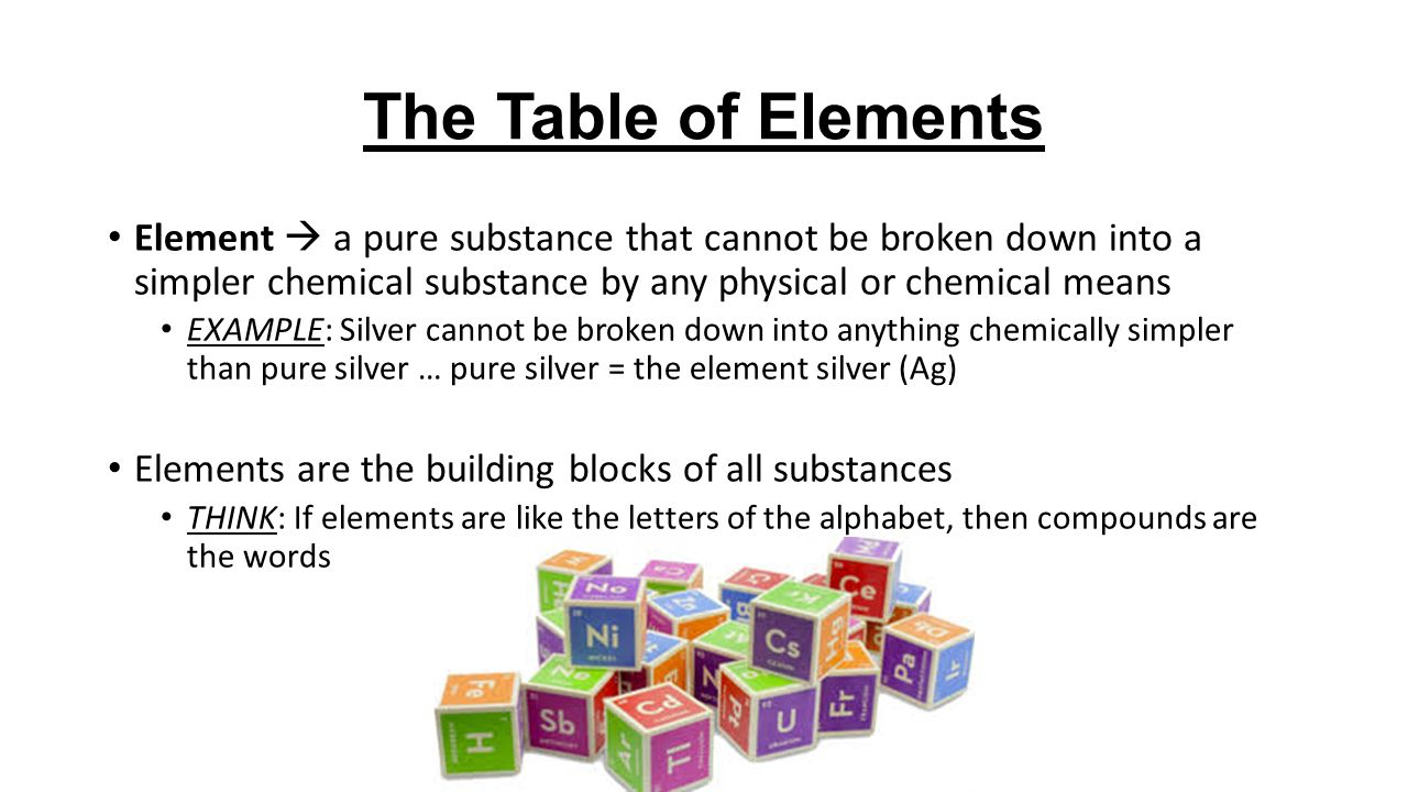 Elements and the periodic table nelson science perspectives 9 pg 4 the urtaz Images