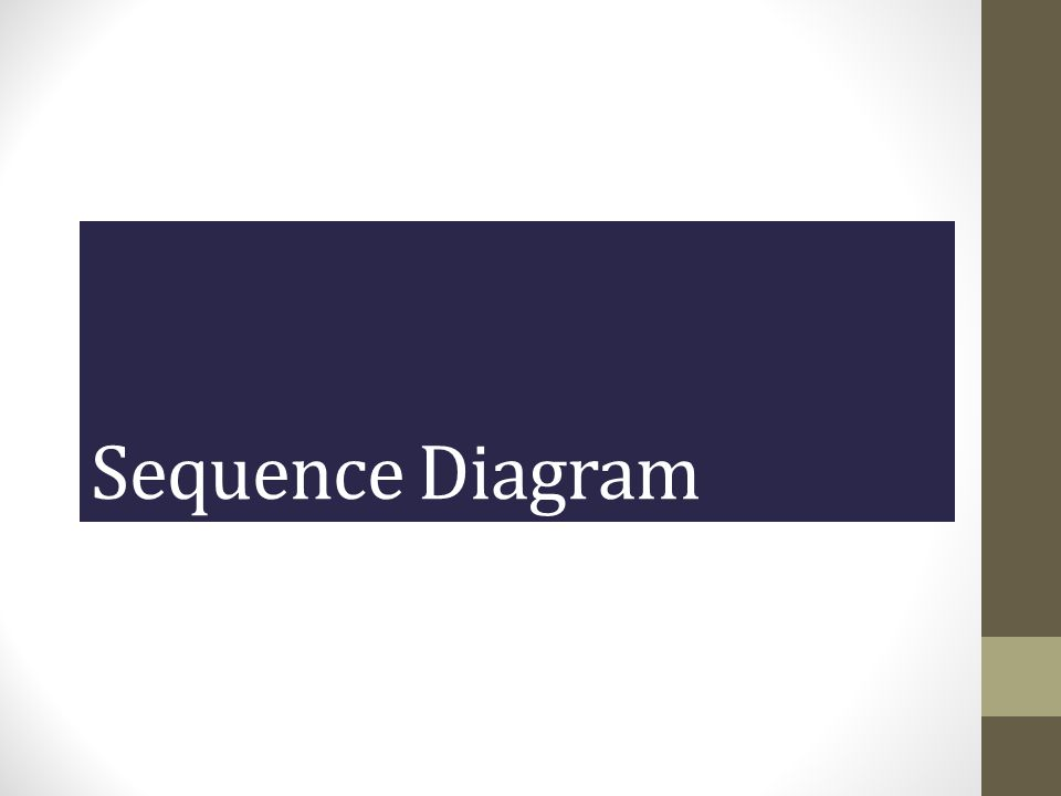 Sequence Diagram Lecture 1 Sequence Diagram Definition A Sequence