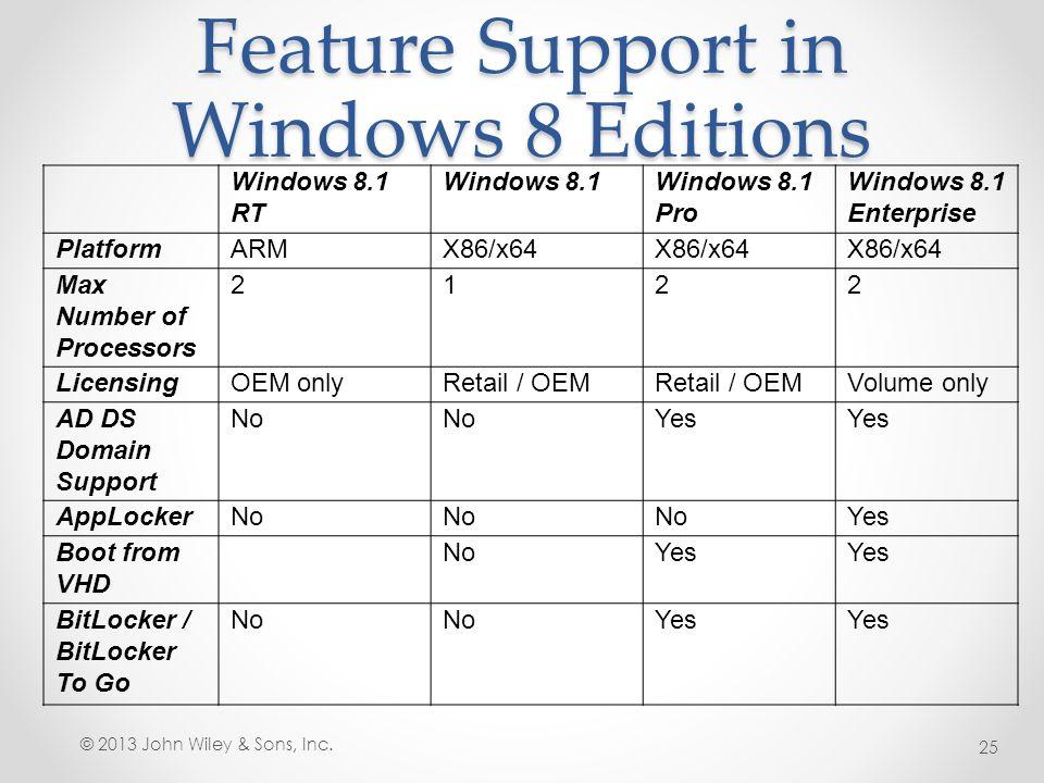 Windows 8 1 pro retail vs volume | Find If Windows 10