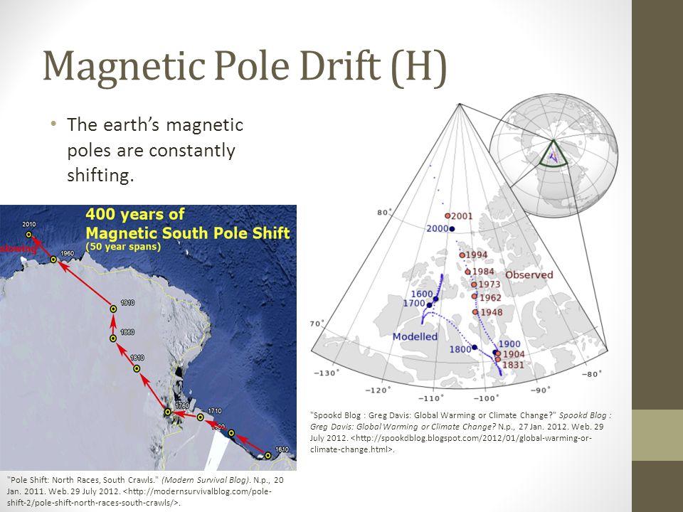 Earth's Magnetic Field James Johnson Jacob Harris