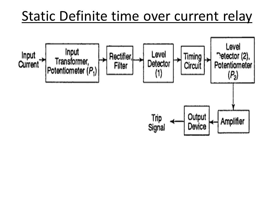Wondrous Static Relays Contains Electronic Circuitry Diodes Transistors Wiring Digital Resources Nekoutcompassionincorg