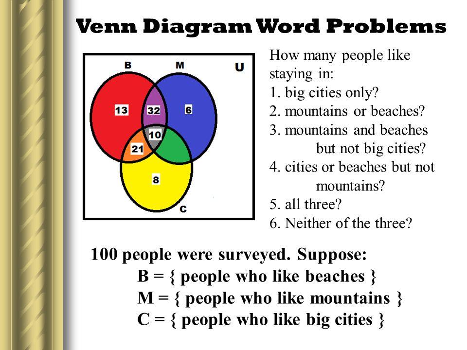 Solving Problems Using Venn Diagram Mr Albert F Perez June 29 Ppt Download