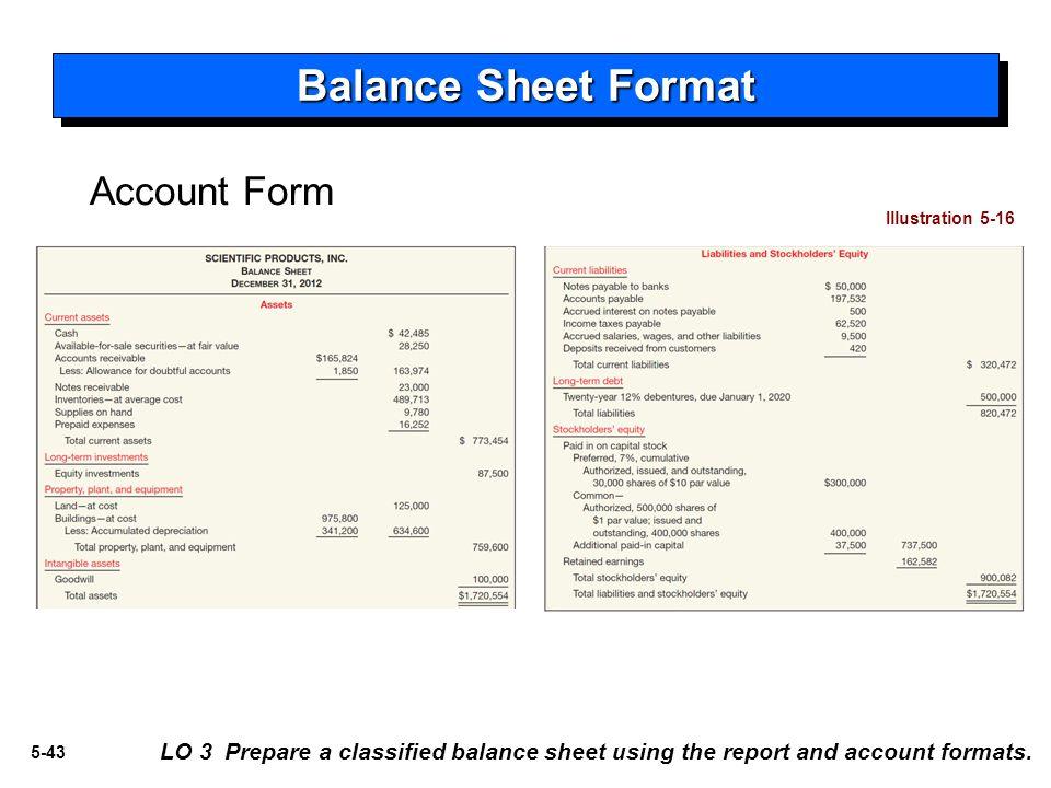 5 1 intermediate accounting 5 balance sheet and statement of cash
