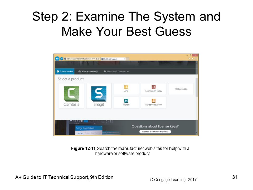 A Guide To It Technical Support 9th Edition Chapter 12 Supporting