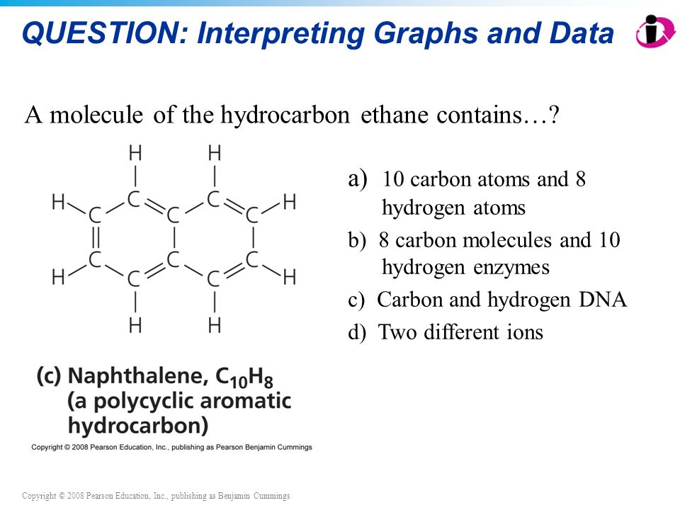 Copyright © 2008 Pearson Education, Inc., publishing as Benjamin Cummings QUESTION: Interpreting Graphs and Data A molecule of the hydrocarbon ethane contains….