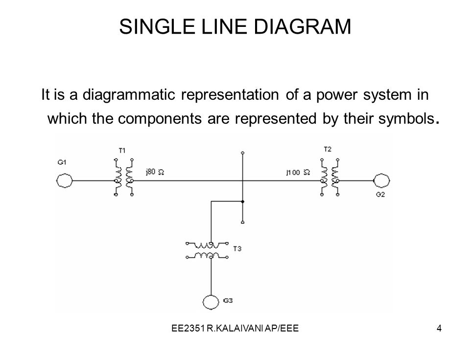 r kalaivani ap/eee4 single line diagram it is a diagrammatic  representation of a power system in which the components are represented by  their symbols