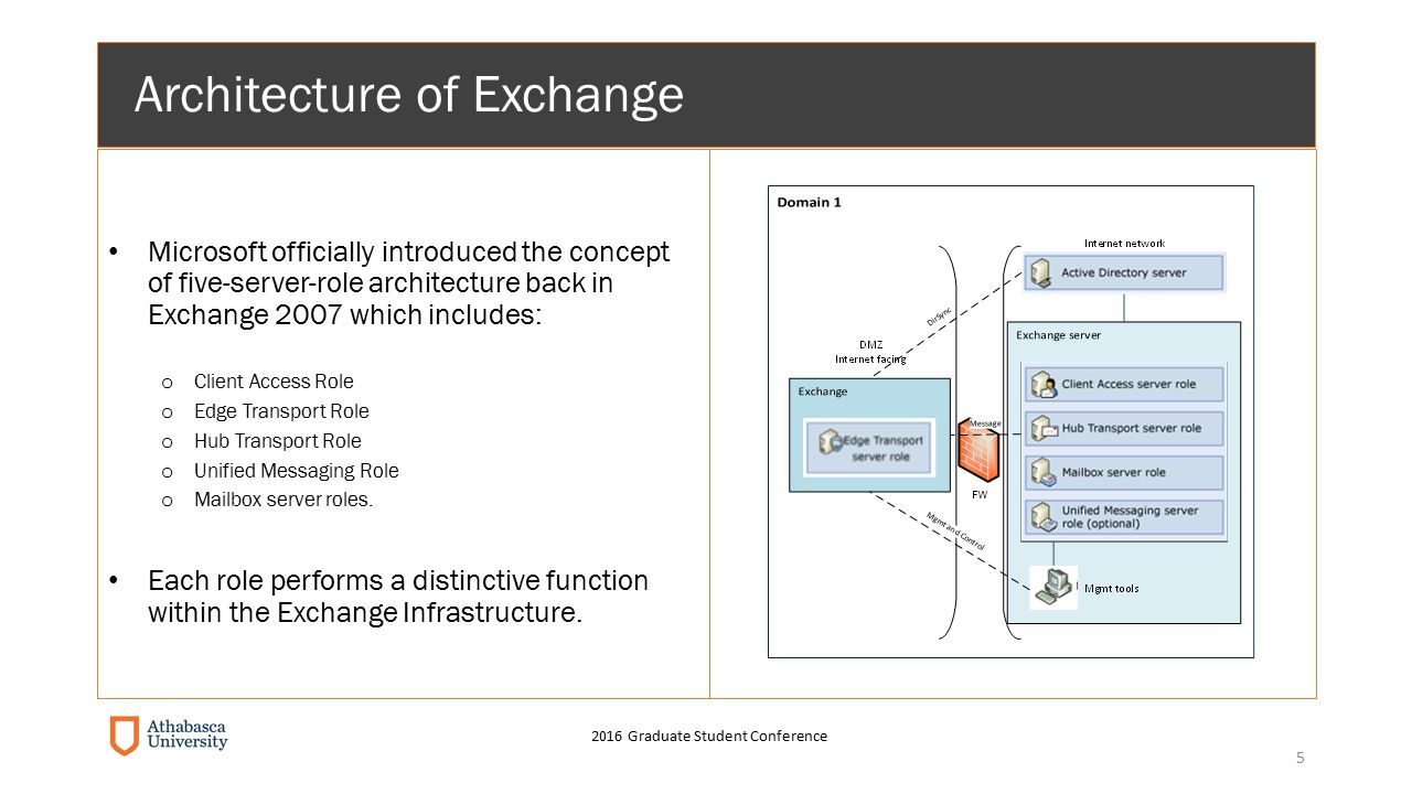Migrating MS Exchange to the Cloud A practical approach from
