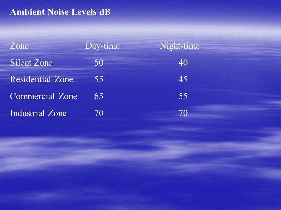 Ambient Noise Levels dB Zone Day-time Night-time Silent Zone 50 40 Residential Zone 55 45 Commercial Zone 65 55 Industrial Zone 70 70
