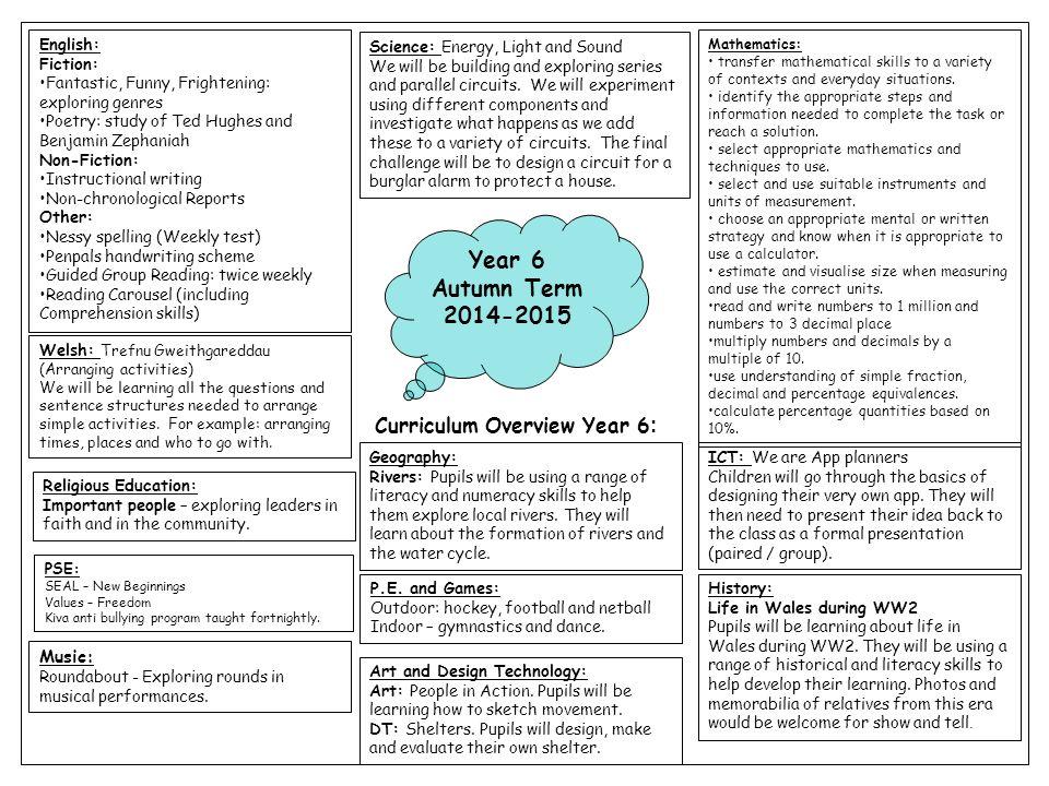 Year 6 Autumn Term English: Fiction: Fantastic, Funny, Frightening