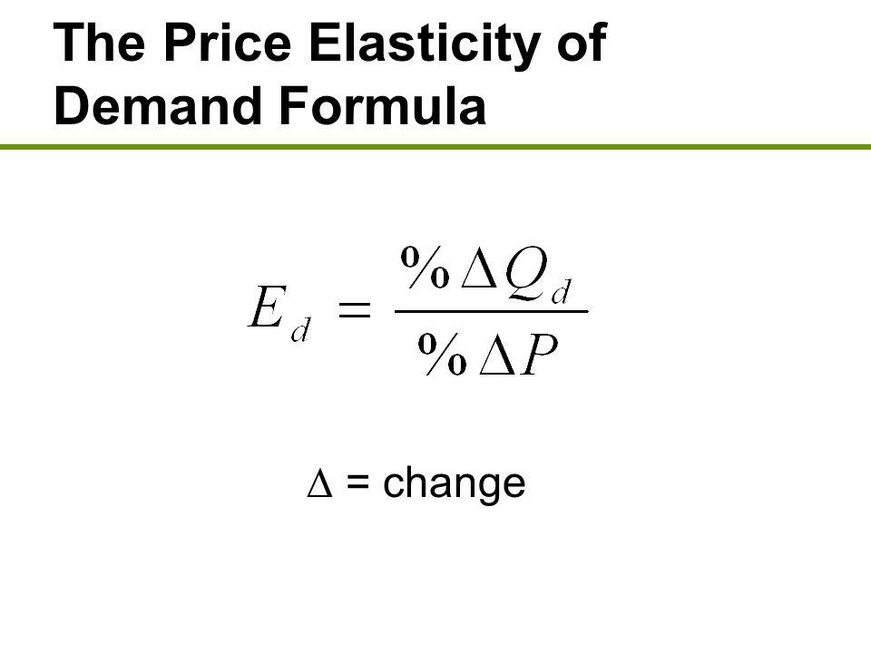 Elasticity 4 Price Elasticity Of Demand Elasticity