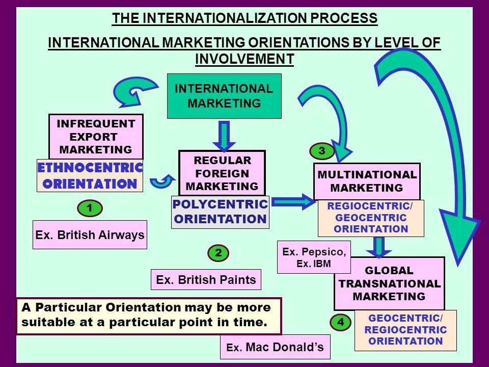 ethnocentric orientation company example