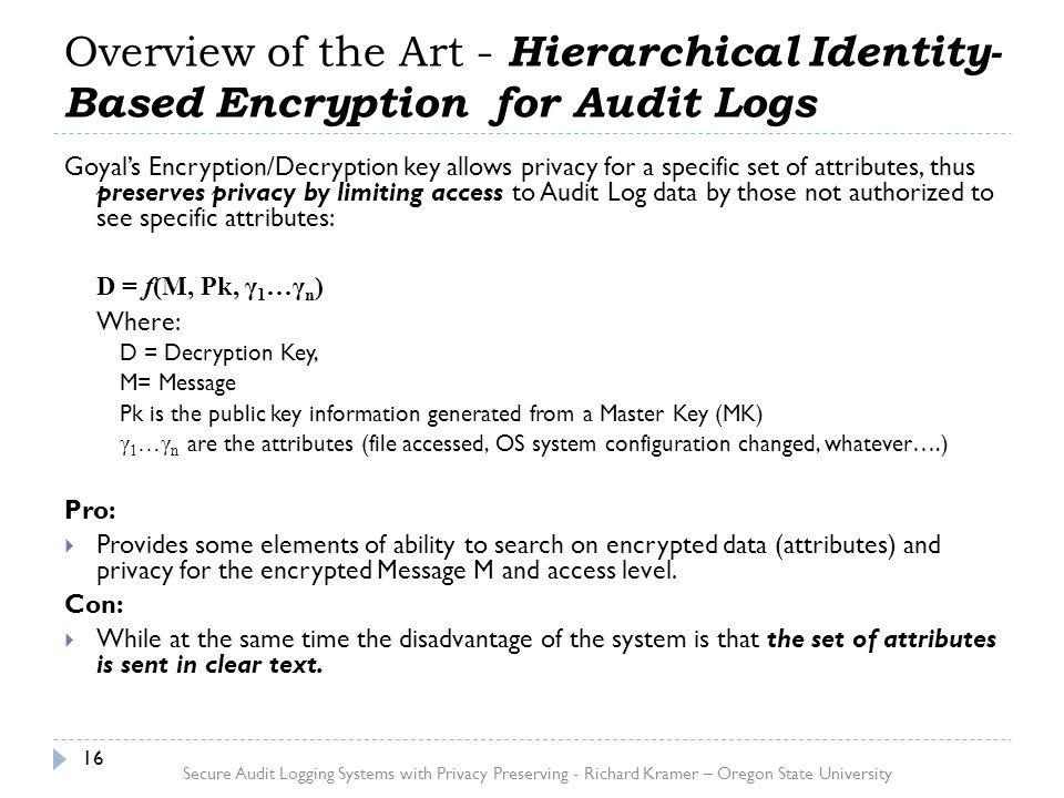Secure Audit Logging Systems Richard Kramer, Member IEEE