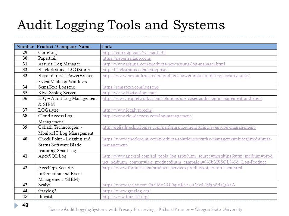 Secure Audit Logging Systems Richard Kramer, Member IEEE – Oregon