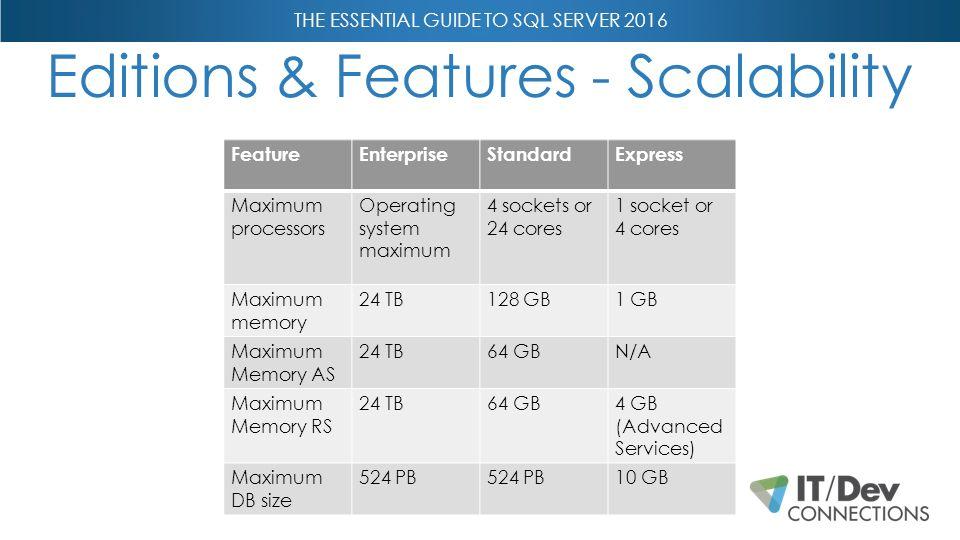 The Essential Guide to SQL Server Michael Otey Senior