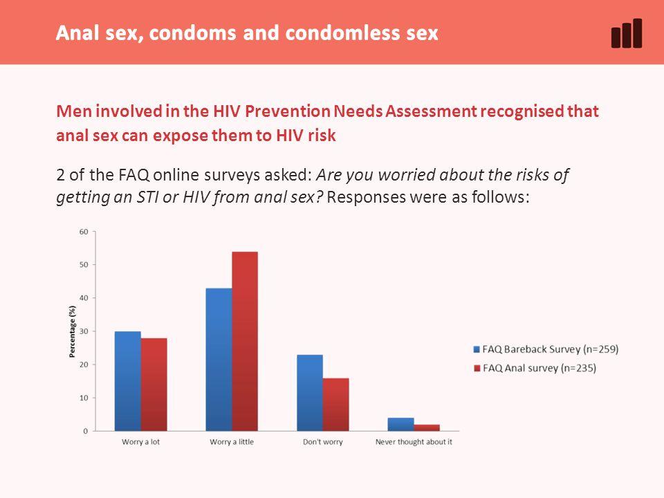 Risks of bareback anal sex