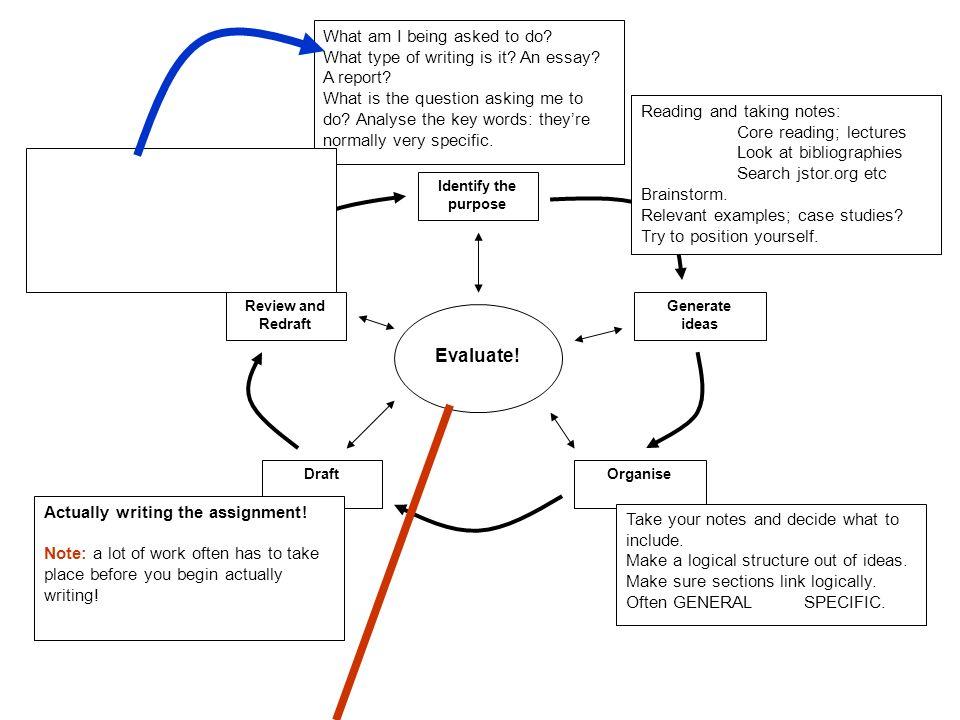 language and speech essay classification